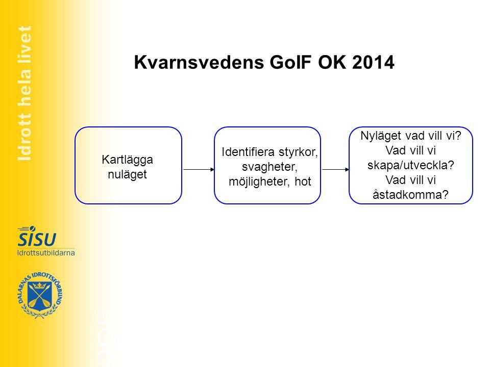 Kvarnsvedens GoIF OK 2014 Kartlägga nuläget Identifiera styrkor, svagheter, möjligheter, hot Nyläget vad vill vi.