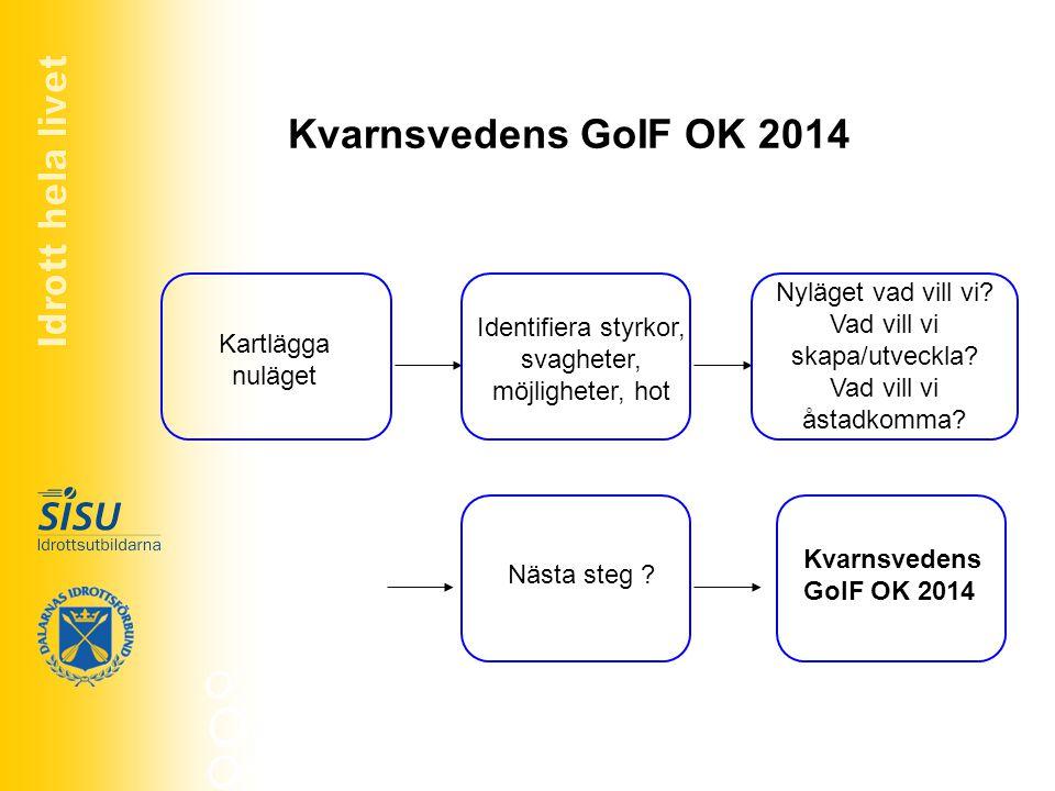 Kvarnsvedens GoIF OK 2014 Kartlägga nuläget Identifiera styrkor, svagheter, möjligheter, hot Nyläget vad vill vi? Vad vill vi skapa/utveckla? Vad vill