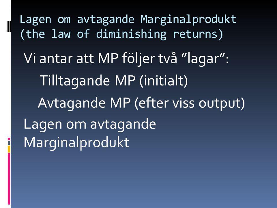 """Lagen om avtagande Marginalprodukt (the law of diminishing returns) Vi antar att MP följer två """"lagar"""": Tilltagande MP (initialt) Avtagande MP (efter"""