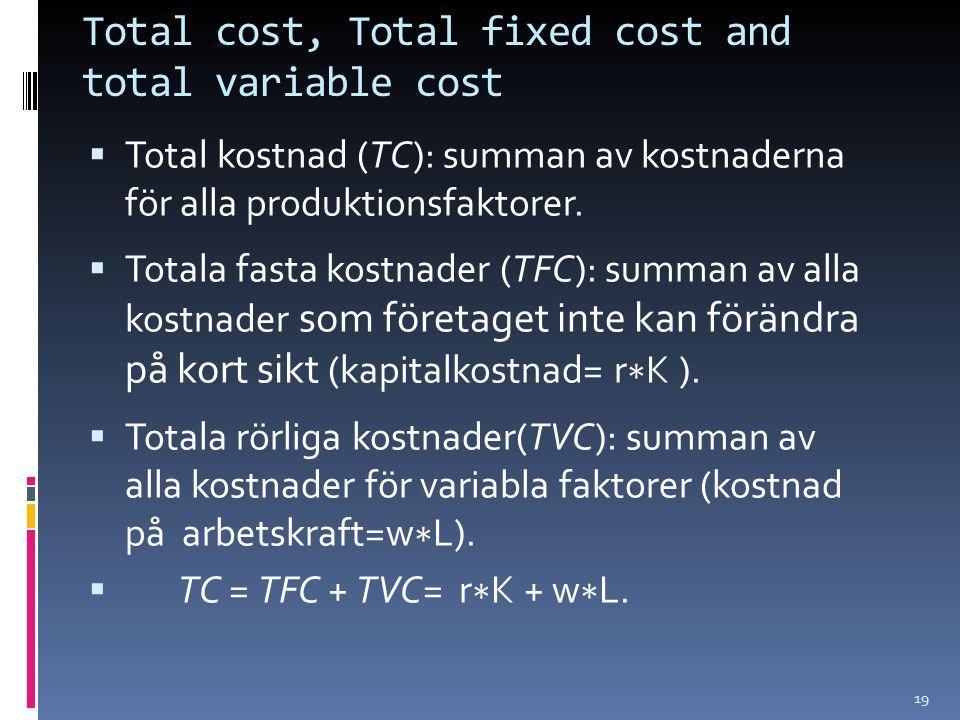 19 Total cost, Total fixed cost and total variable cost  Total kostnad (TC): summan av kostnaderna för alla produktionsfaktorer.  Totala fasta kostn