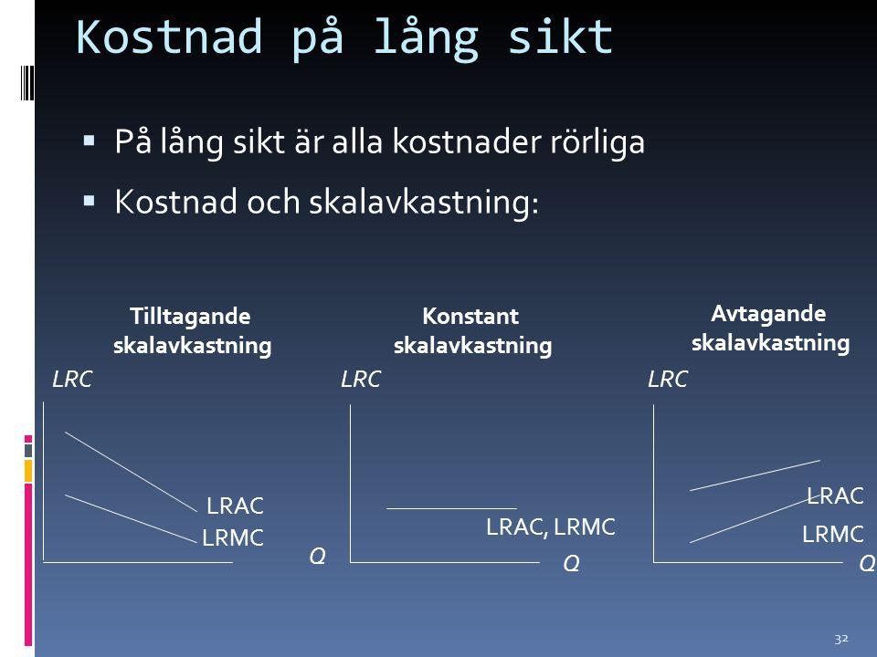 32  På lång sikt är alla kostnader rörliga  Kostnad och skalavkastning: Kostnad på lång sikt LRAC LRMC Q LRC LRAC LRMC Q LRAC, LRMC Q LRC Konstant skalavkastning Tilltagande skalavkastning Avtagande skalavkastning