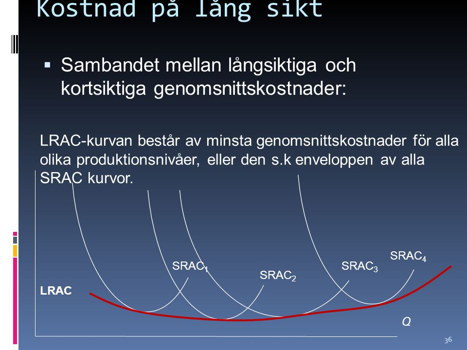 36 Kostnad på lång sikt Q LRAC-kurvan består av minsta genomsnittskostnader för alla olika produktionsnivåer, eller den s.k enveloppen av alla SRAC ku