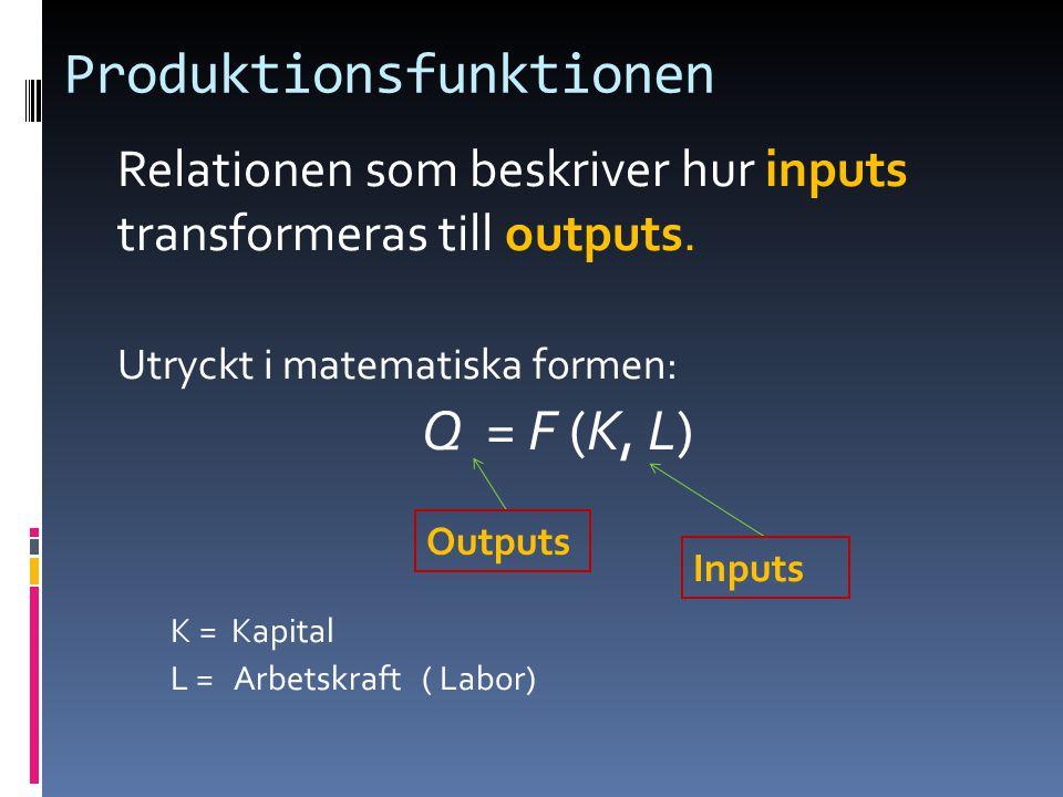Produktionsfunktionen Relationen som beskriver hur inputs transformeras till outputs. Utryckt i matematiska formen: Q = F (K, L) K = Kapital L = Arbet