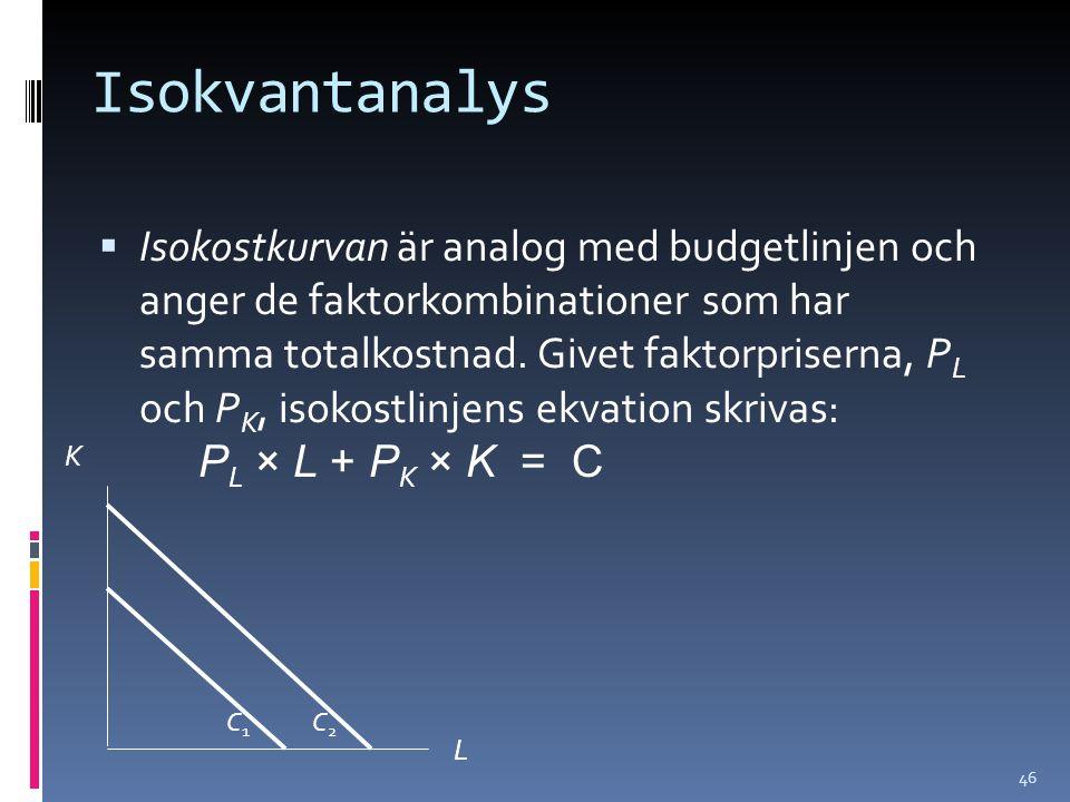 46 Isokvantanalys  Isokostkurvan är analog med budgetlinjen och anger de faktorkombinationer som har samma totalkostnad. Givet faktorpriserna, P L oc