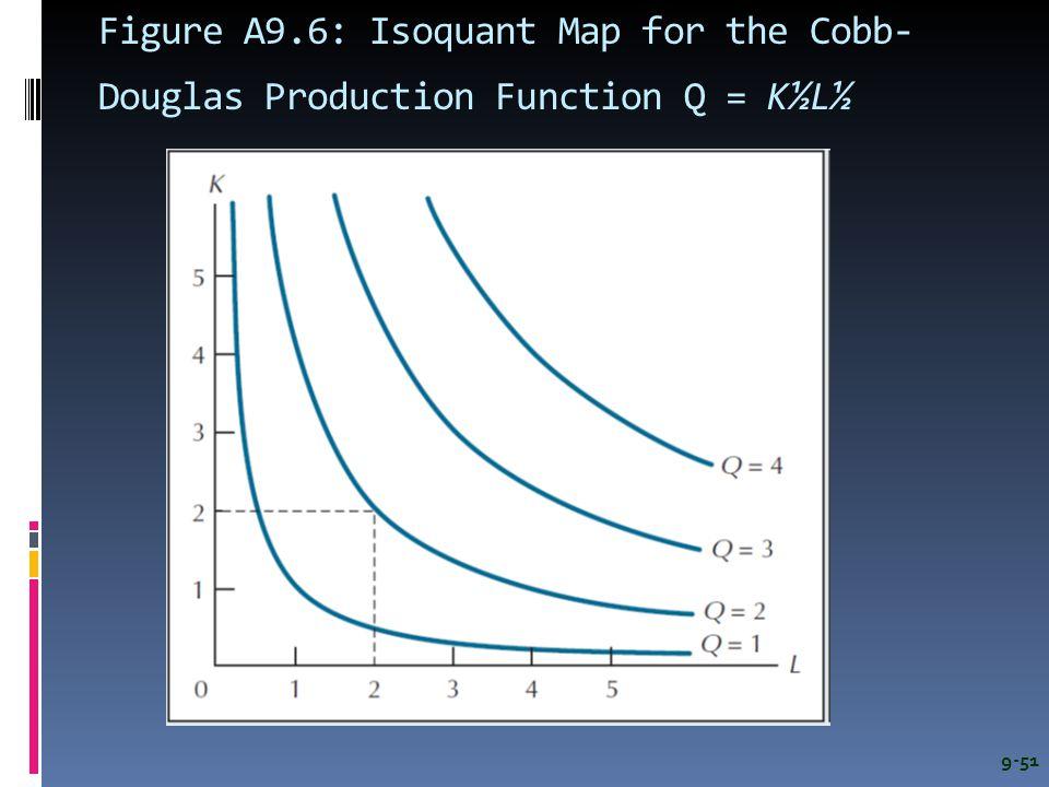 Figure A9.6: Isoquant Map for the Cobb- Douglas Production Function Q = K½L½ 9-51