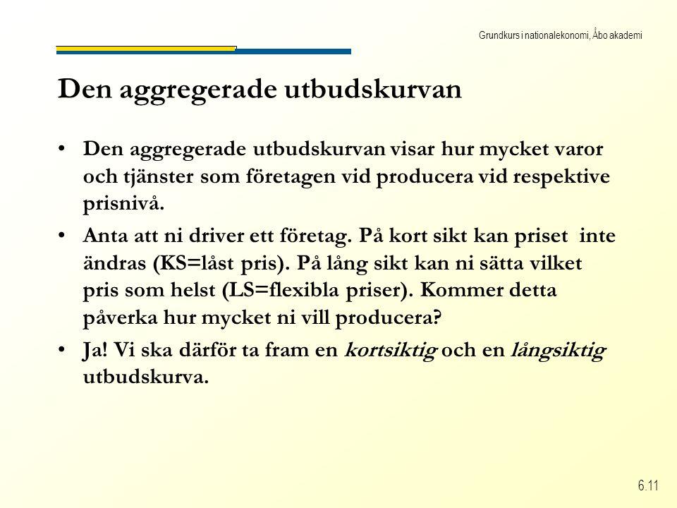 Grundkurs i nationalekonomi, Åbo akademi 6.11 Den aggregerade utbudskurvan Den aggregerade utbudskurvan visar hur mycket varor och tjänster som företagen vid producera vid respektive prisnivå.