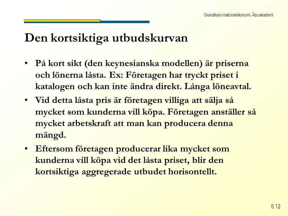 Grundkurs i nationalekonomi, Åbo akademi 6.12 Den kortsiktiga utbudskurvan På kort sikt (den keynesianska modellen) är priserna och lönerna låsta. Ex: