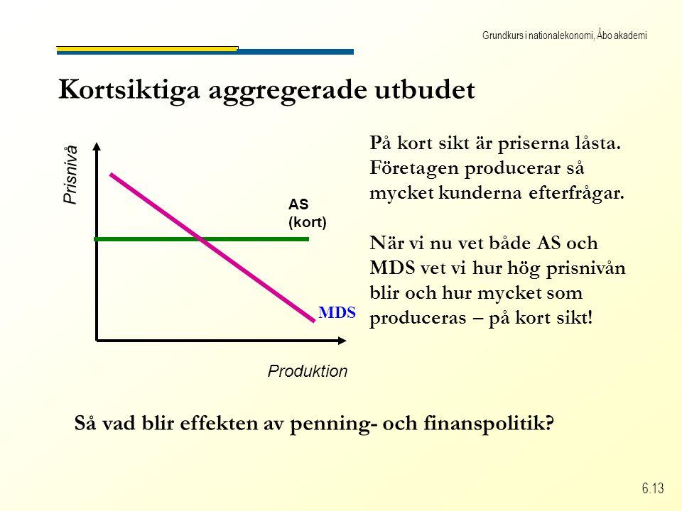 Grundkurs i nationalekonomi, Åbo akademi 6.13 Kortsiktiga aggregerade utbudet Produktion Prisnivå På kort sikt är priserna låsta. Företagen producerar