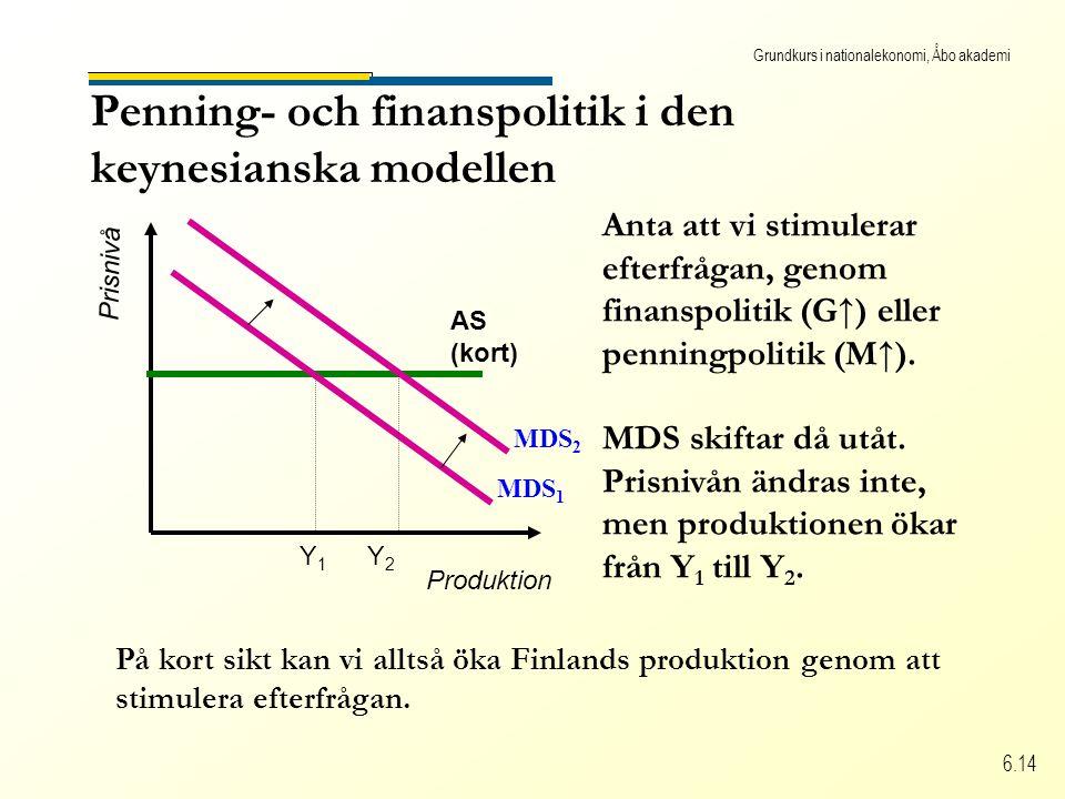 Grundkurs i nationalekonomi, Åbo akademi 6.14 Penning- och finanspolitik i den keynesianska modellen Produktion Prisnivå Anta att vi stimulerar efterfrågan, genom finanspolitik (G↑) eller penningpolitik (M↑).