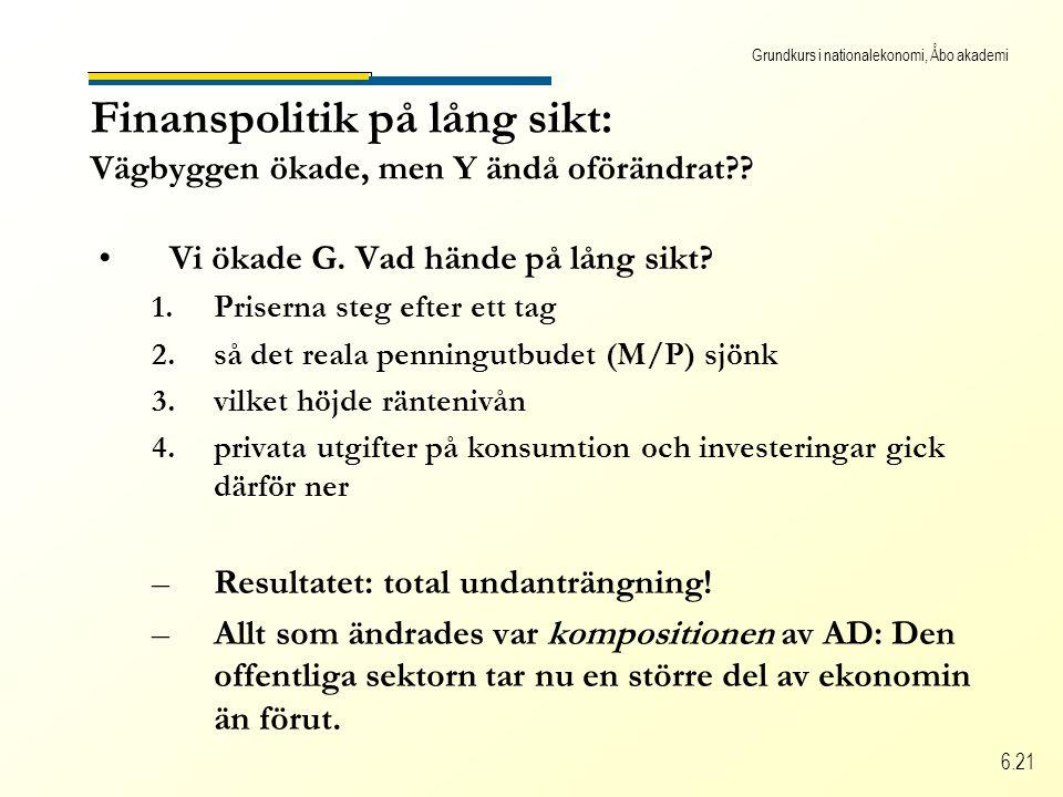 Grundkurs i nationalekonomi, Åbo akademi 6.21 Finanspolitik på lång sikt: Vägbyggen ökade, men Y ändå oförändrat?? Vi ökade G. Vad hände på lång sikt?