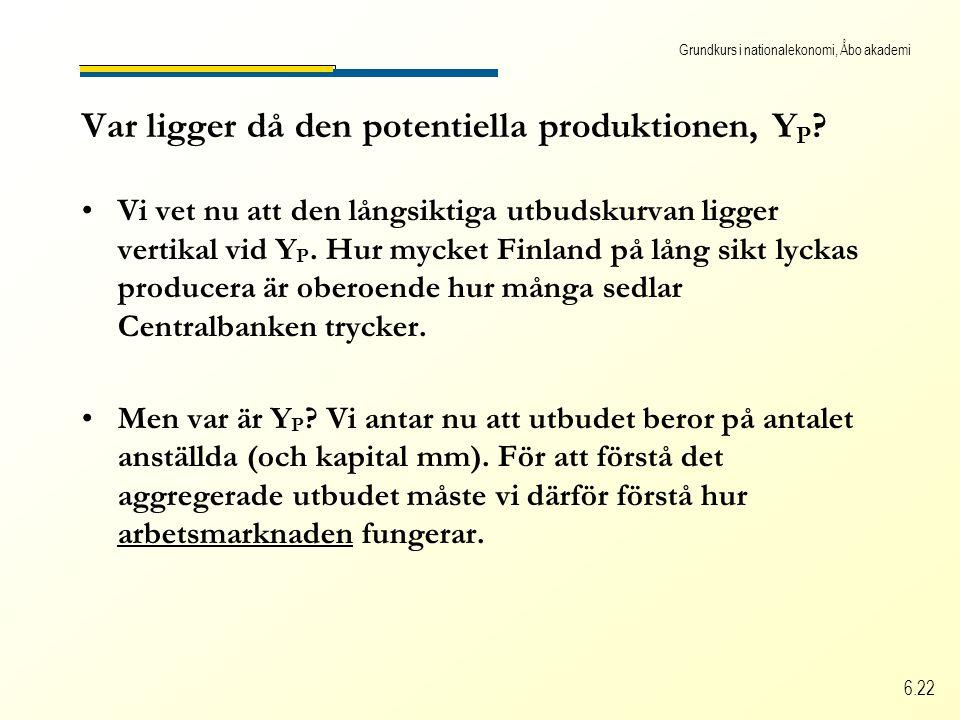 Grundkurs i nationalekonomi, Åbo akademi 6.22 Var ligger då den potentiella produktionen, Y P ? Vi vet nu att den långsiktiga utbudskurvan ligger vert