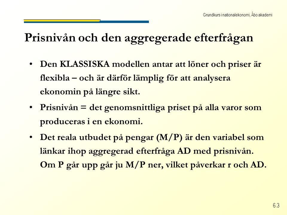 Grundkurs i nationalekonomi, Åbo akademi 6.3 Prisnivån och den aggregerade efterfrågan Den KLASSISKA modellen antar att löner och priser är flexibla – och är därför lämplig för att analysera ekonomin på längre sikt.