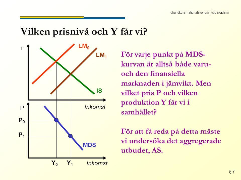 Grundkurs i nationalekonomi, Åbo akademi 6.7 MDS Vilken prisnivå och Y får vi? Inkomst r P IS LM 0 Y0Y0 P0P0 LM 1 Y1Y1 P1P1 För varje punkt på MDS- ku