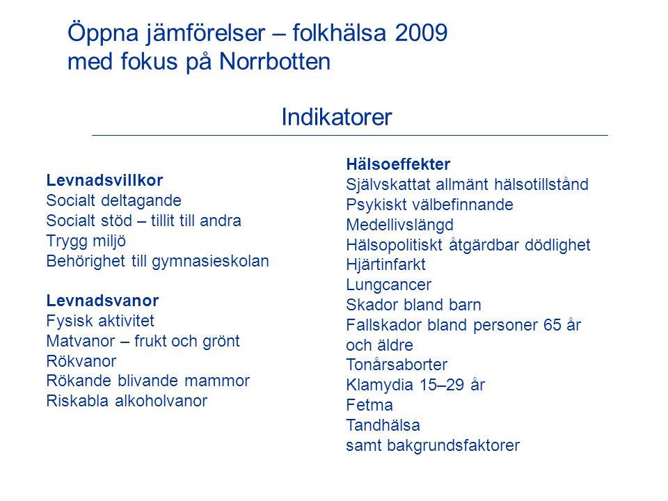 Levnadsvillkor Norrbotten – Öppna jämförelser 2009 1/3 sämsta värden 1/3 bästa värden 1/3 av värden i mitten