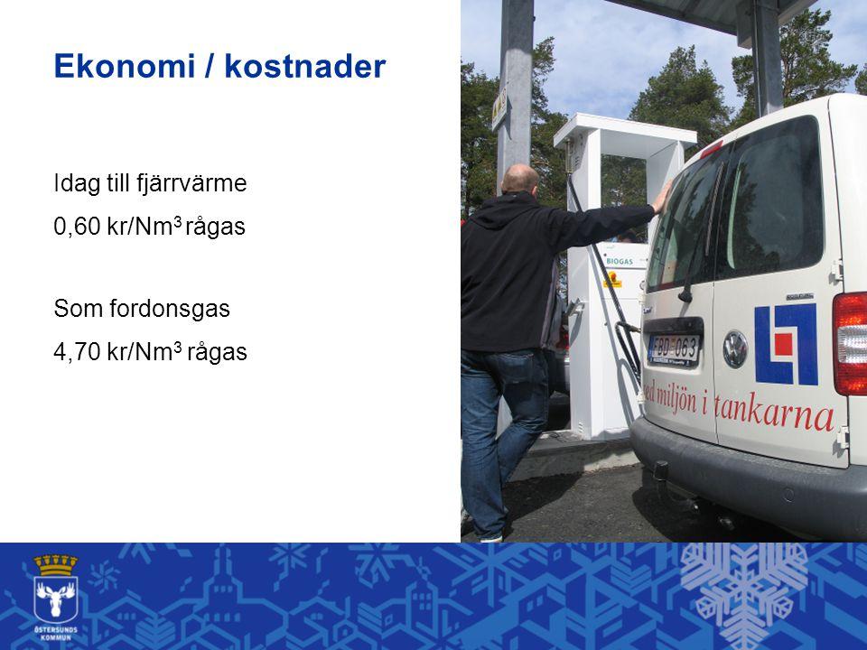 Idag till fjärrvärme 0,60 kr/Nm 3 rågas Som fordonsgas 4,70 kr/Nm 3 rågas Ekonomi / kostnader