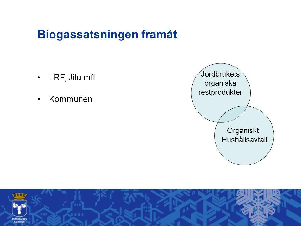 Biogassatsningen framåt LRF, Jilu mfl Kommunen Jordbrukets organiska restprodukter Organiskt Hushållsavfall