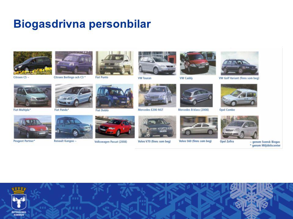 Biogasdrivna personbilar