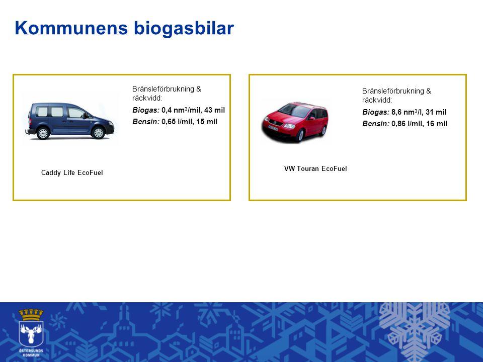Bränsleförbrukning & räckvidd: Biogas: 0,4 nm 3 /mil, 43 mil Bensin: 0,65 l/mil, 15 mil Bränsleförbrukning & räckvidd: Biogas: 8,6 nm 3 /l, 31 mil Bensin: 0,86 l/mil, 16 mil Caddy Life EcoFuel VW Touran EcoFuel Kommunens biogasbilar