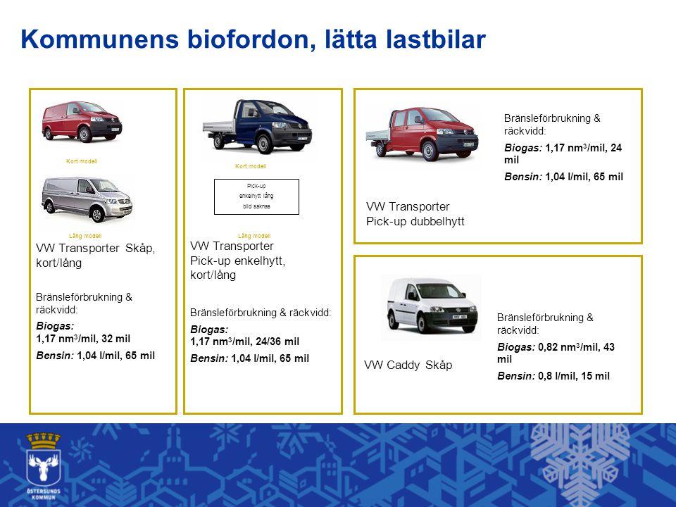 VW Transporter Pick-up enkelhytt, kort/lång Bränsleförbrukning & räckvidd: Biogas: 1,17 nm 3 /mil, 24/36 mil Bensin: 1,04 l/mil, 65 mil VW Transporter Skåp, kort/lång Bränsleförbrukning & räckvidd: Biogas: 1,17 nm 3 /mil, 32 mil Bensin: 1,04 l/mil, 65 mil VW Caddy Skåp Pick-up enkelhytt lång bild saknas Kort modell Lång modell Kort modell Lång modell Bränsleförbrukning & räckvidd: Biogas: 1,17 nm 3 /mil, 24 mil Bensin: 1,04 l/mil, 65 mil Bränsleförbrukning & räckvidd: Biogas: 0,82 nm 3 /mil, 43 mil Bensin: 0,8 l/mil, 15 mil VW Transporter Pick-up dubbelhytt Kommunens biofordon, lätta lastbilar