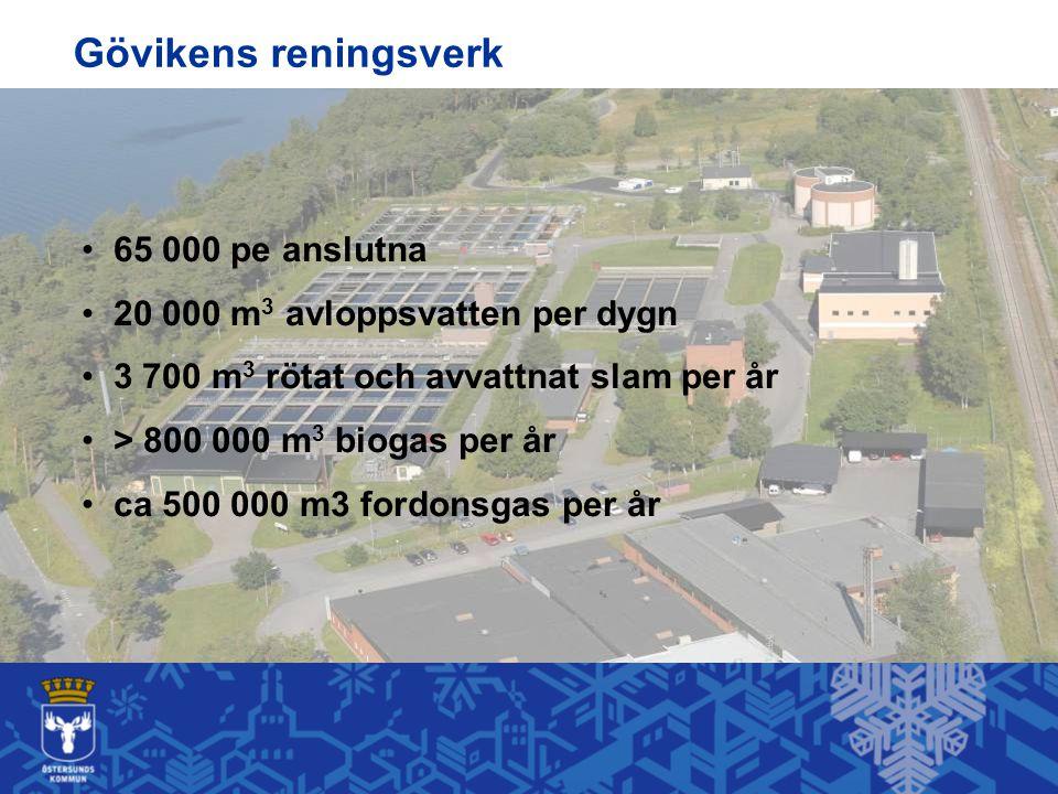 Gövikens reningsverk 65 000 pe anslutna 20 000 m 3 avloppsvatten per dygn 3 700 m 3 rötat och avvattnat slam per år > 800 000 m 3 biogas per år ca 500 000 m3 fordonsgas per år
