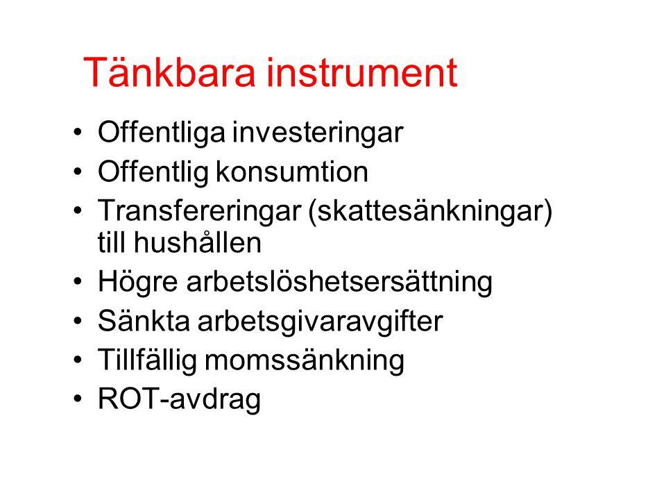 Tänkbara instrument Offentliga investeringar Offentlig konsumtion Transfereringar (skattesänkningar) till hushållen Högre arbetslöshetsersättning Sänkta arbetsgivaravgifter Tillfällig momssänkning ROT-avdrag