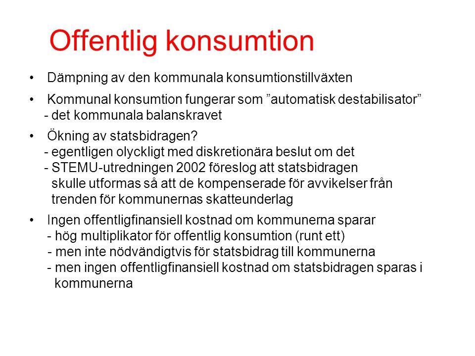 Offentlig konsumtion Dämpning av den kommunala konsumtionstillväxten Kommunal konsumtion fungerar som automatisk destabilisator - det kommunala balanskravet Ökning av statsbidragen.