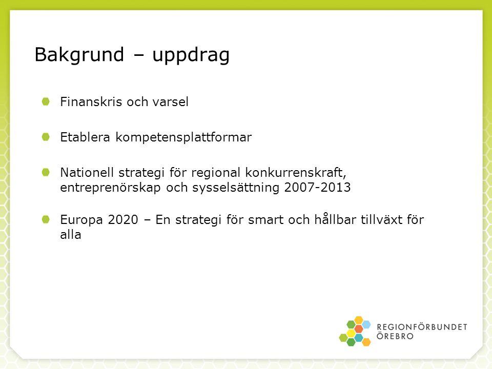 Finanskris och varsel Etablera kompetensplattformar Nationell strategi för regional konkurrenskraft, entreprenörskap och sysselsättning 2007-2013 Euro