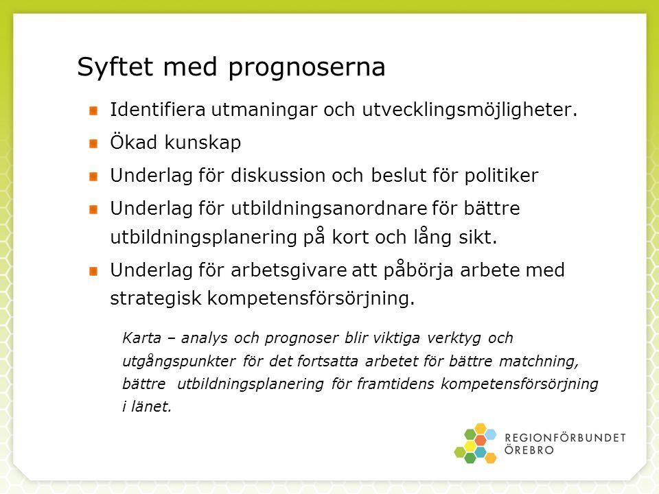Syftet med prognoserna Identifiera utmaningar och utvecklingsmöjligheter. Ökad kunskap Underlag för diskussion och beslut för politiker Underlag för u