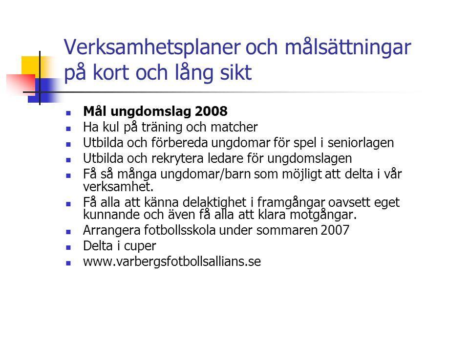 Verksamhetsplaner och målsättningar på kort och lång sikt Mål ungdomslag 2008 Ha kul på träning och matcher Utbilda och förbereda ungdomar för spel i