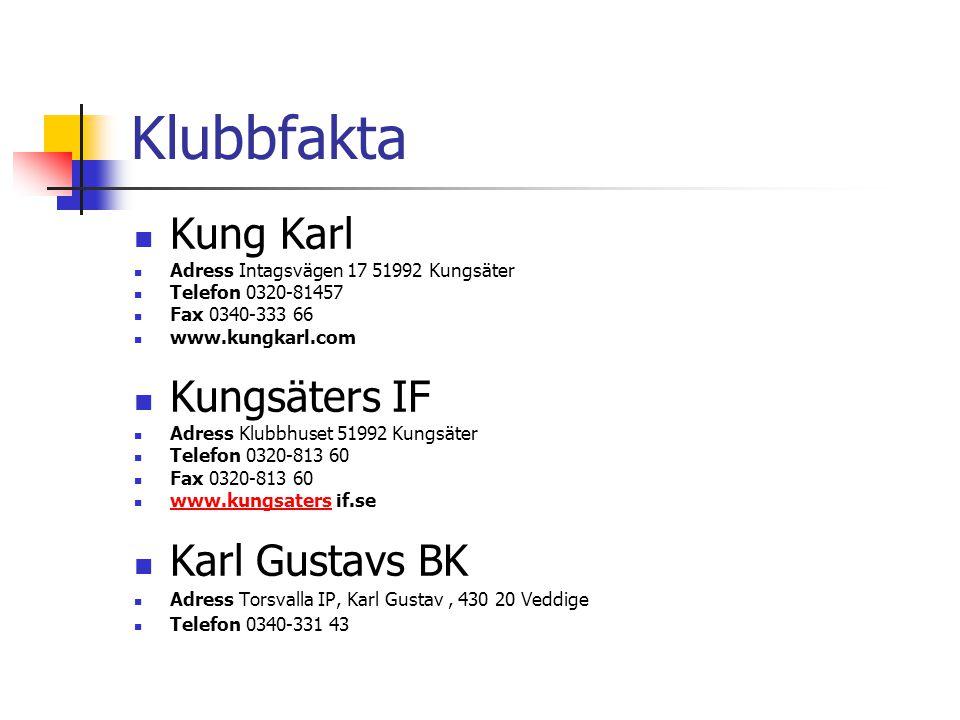 Klubbfakta Kung Karl Adress Intagsvägen 17 51992 Kungsäter Telefon 0320-81457 Fax 0340-333 66 www.kungkarl.com Kungsäters IF Adress Klubbhuset 51992 K