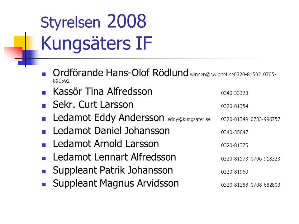 Styrelsen 2008 Kungsäters IF Ordförande Hans-Olof Rödlund winnen@swipnet.se0320-81592 0705- 891592 Kassör Tina Alfredsson 0340-33323 Sekr. Curt Larsso