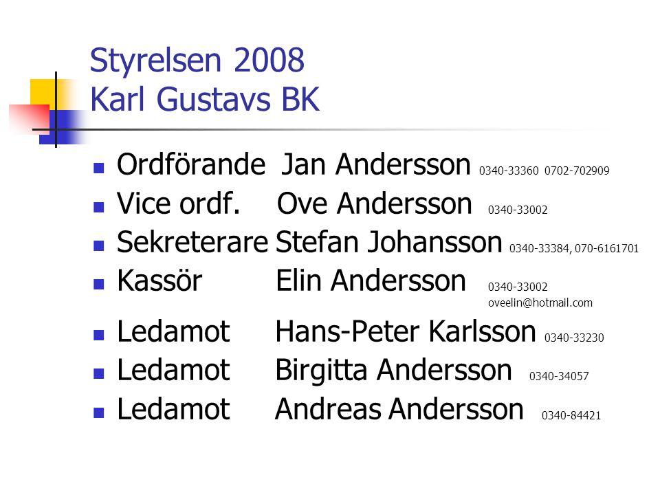 Styrelsen 2008 Karl Gustavs BK Ordförande Jan Andersson 0340-33360 0702-702909 Vice ordf. Ove Andersson 0340-33002 Sekreterare Stefan Johansson 0340-3