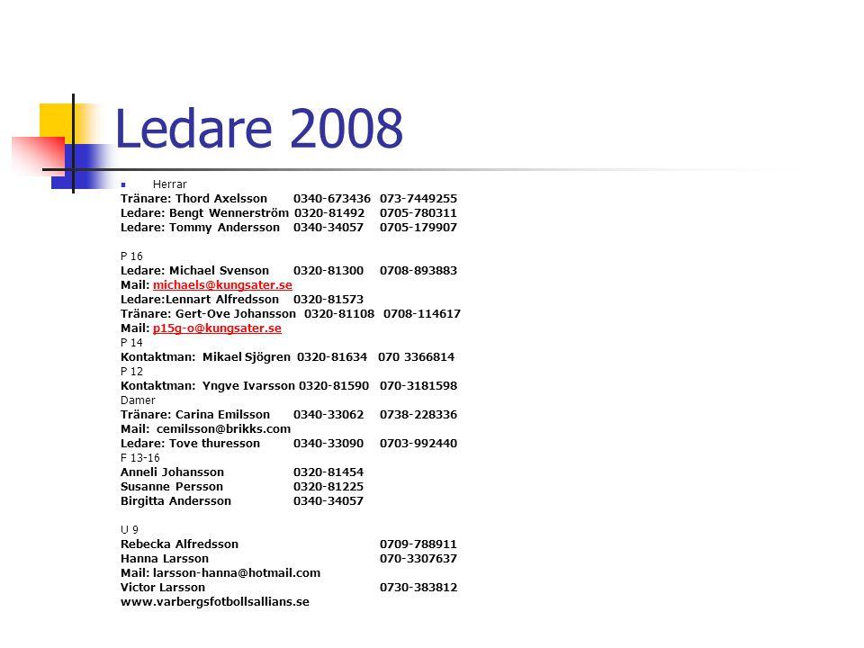 Ledare 2008 Herrar Tränare: Thord Axelsson0340-673436073-7449255 Ledare: Bengt Wennerström 0320-814920705-780311 Ledare: Tommy Andersson0340-340570705