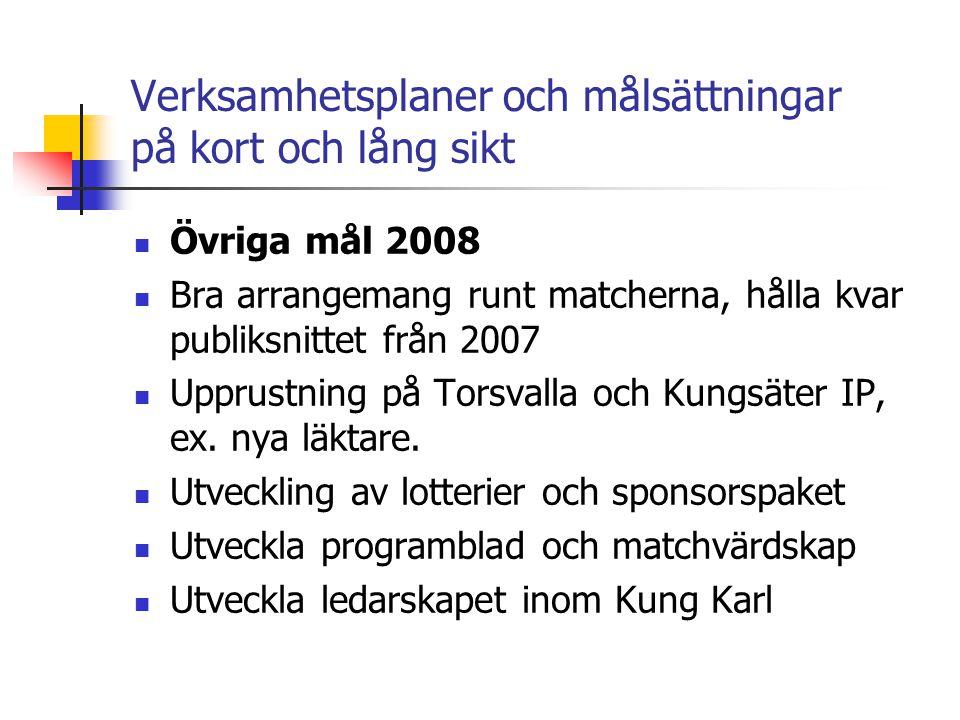 Verksamhetsplaner och målsättningar på kort och lång sikt Övriga mål 2008 Bra arrangemang runt matcherna, hålla kvar publiksnittet från 2007 Upprustni