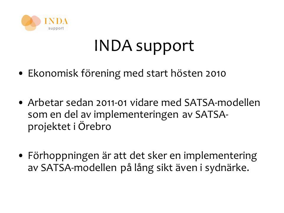 INDA support Ekonomisk förening med start hösten 2010 Arbetar sedan 2011-01 vidare med SATSA-modellen som en del av implementeringen av SATSA- projekt