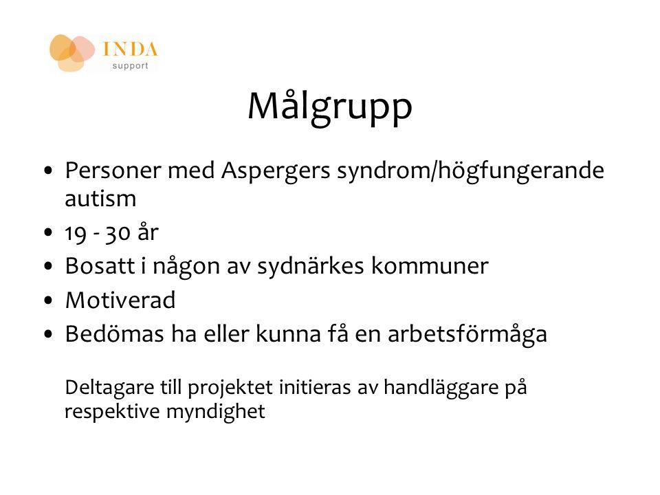 Målgrupp Personer med Aspergers syndrom/högfungerande autism 19 - 30 år Bosatt i någon av sydnärkes kommuner Motiverad Bedömas ha eller kunna få en ar