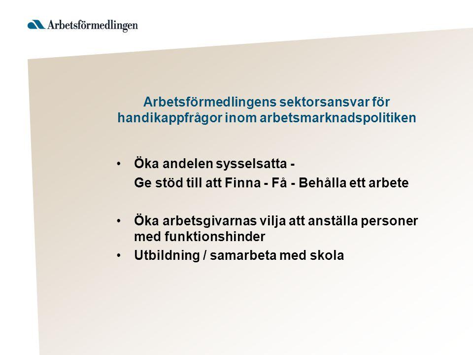 Arbetsförmedlingens sektorsansvar för handikappfrågor inom arbetsmarknadspolitiken Öka andelen sysselsatta - Ge stöd till att Finna - Få - Behålla ett