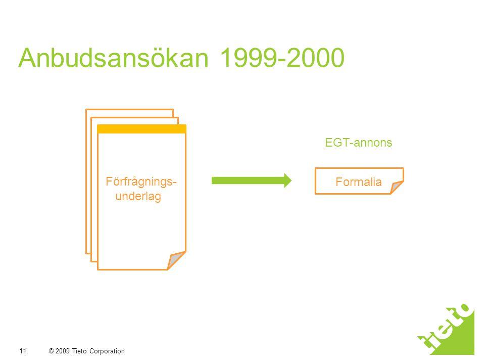 © 2009 Tieto Corporation 11 Anbudsansökan 1999-2000 Förfrågnings- underlags Formalia EGT-annons