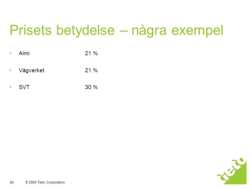 © 2009 Tieto Corporation 24 Prisets betydelse – några exempel Almi21 % Vägverket21 % SVT30 %