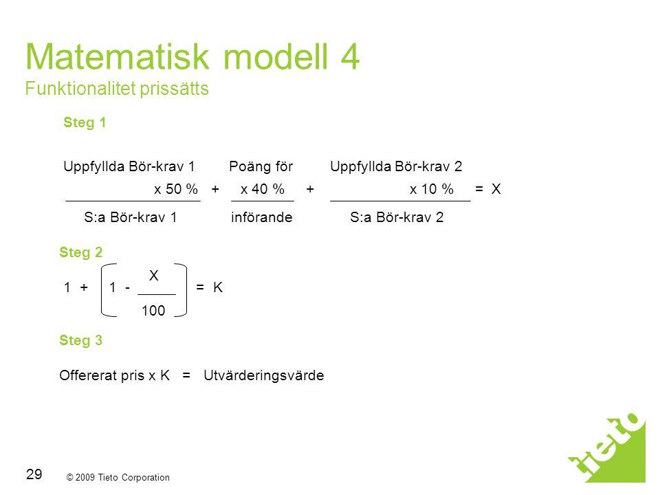 © 2009 Tieto Corporation 29 Steg 1 Uppfyllda Bör-krav 1 Poäng för Uppfyllda Bör-krav 2 x 50 % + x 40 % + x 10 % = X X 100 Matematisk modell 4 Funktion