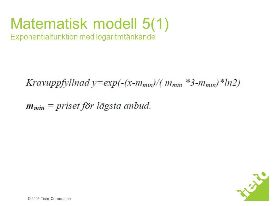 © 2009 Tieto Corporation Matematisk modell 5(1) Exponentialfunktion med logaritmtänkande KK:s algoritm