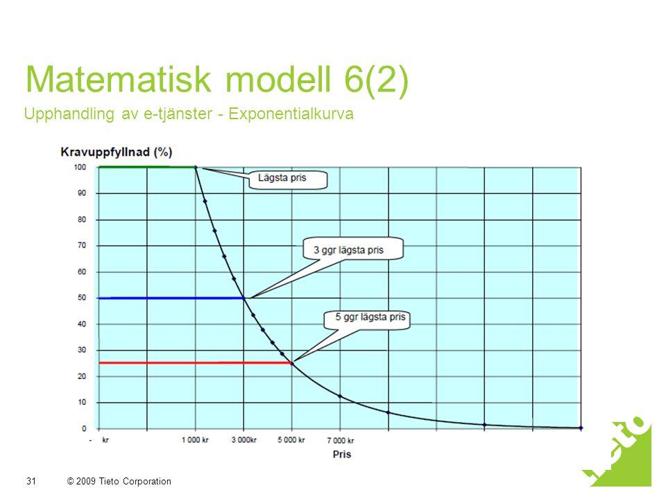 © 2009 Tieto Corporation 31 Matematisk modell 6(2) Upphandling av e-tjänster - Exponentialkurva