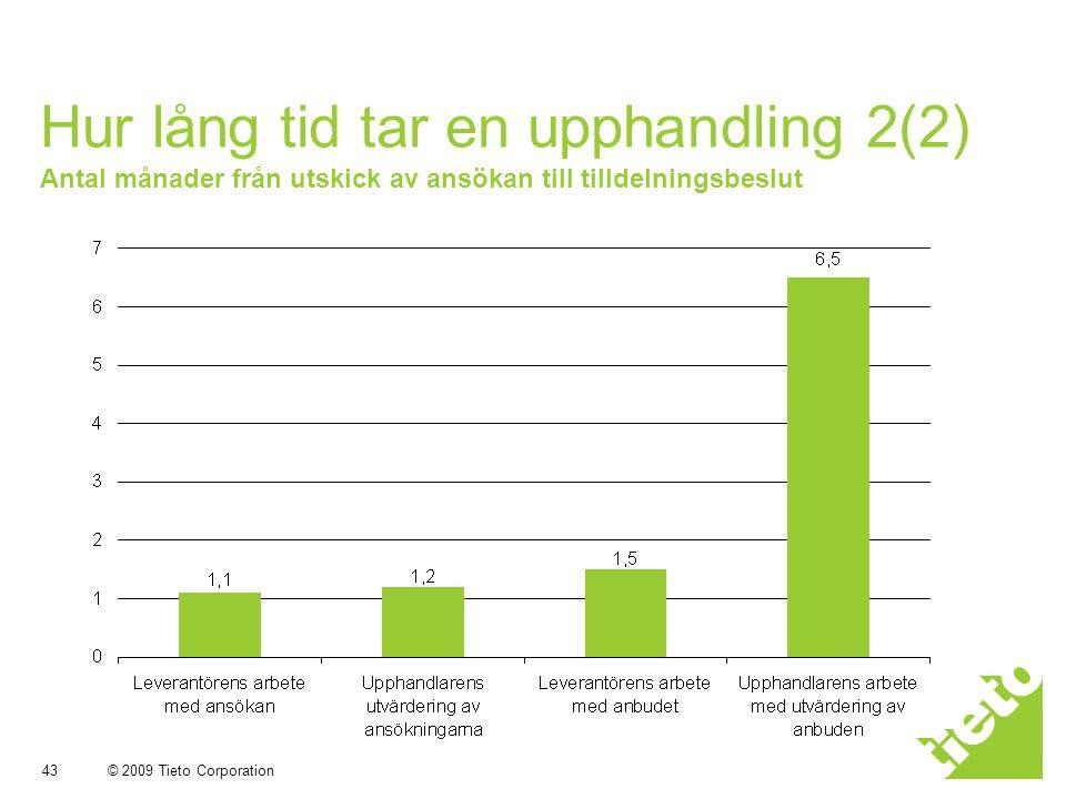 © 2009 Tieto Corporation 43 Hur lång tid tar en upphandling 2(2) Antal månader från utskick av ansökan till tilldelningsbeslut