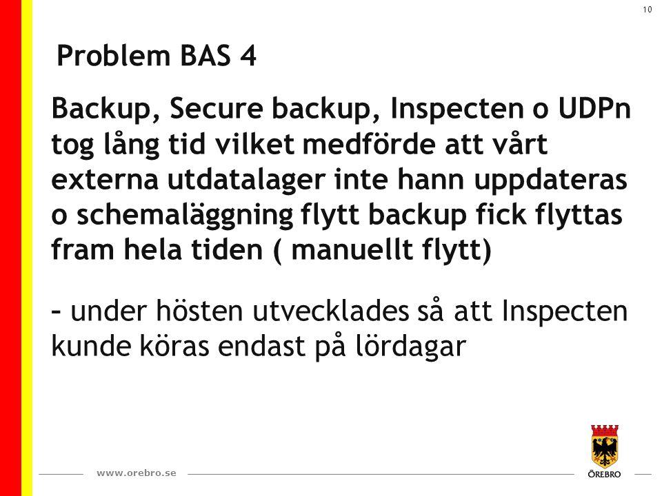 www.orebro.se 10 Problem BAS 4 Backup, Secure backup, Inspecten o UDPn tog lång tid vilket medförde att vårt externa utdatalager inte hann uppdateras o schemaläggning flytt backup fick flyttas fram hela tiden ( manuellt flytt) – under hösten utvecklades så att Inspecten kunde köras endast på lördagar
