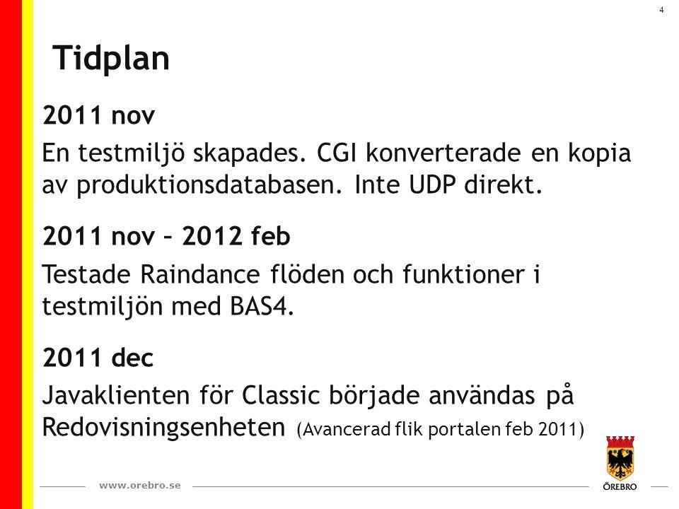 www.orebro.se 4 Tidplan 2011 nov En testmiljö skapades. CGI konverterade en kopia av produktionsdatabasen. Inte UDP direkt. 2011 nov – 2012 feb Testad