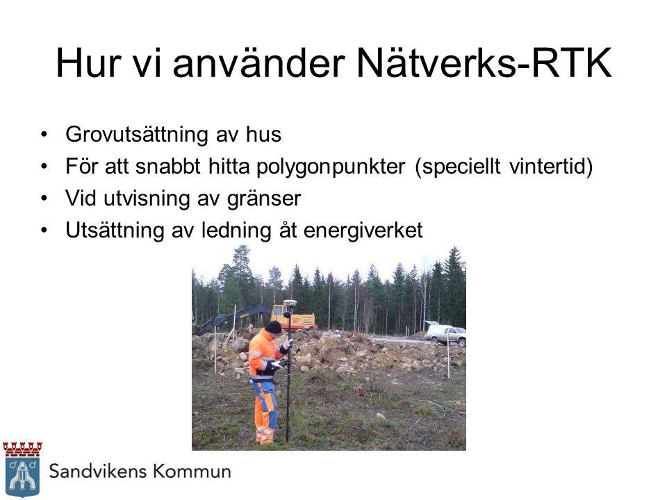 Hur vi använder Nätverks-RTK Grovutsättning av hus För att snabbt hitta polygonpunkter (speciellt vintertid) Vid utvisning av gränser Utsättning av ledning åt energiverket