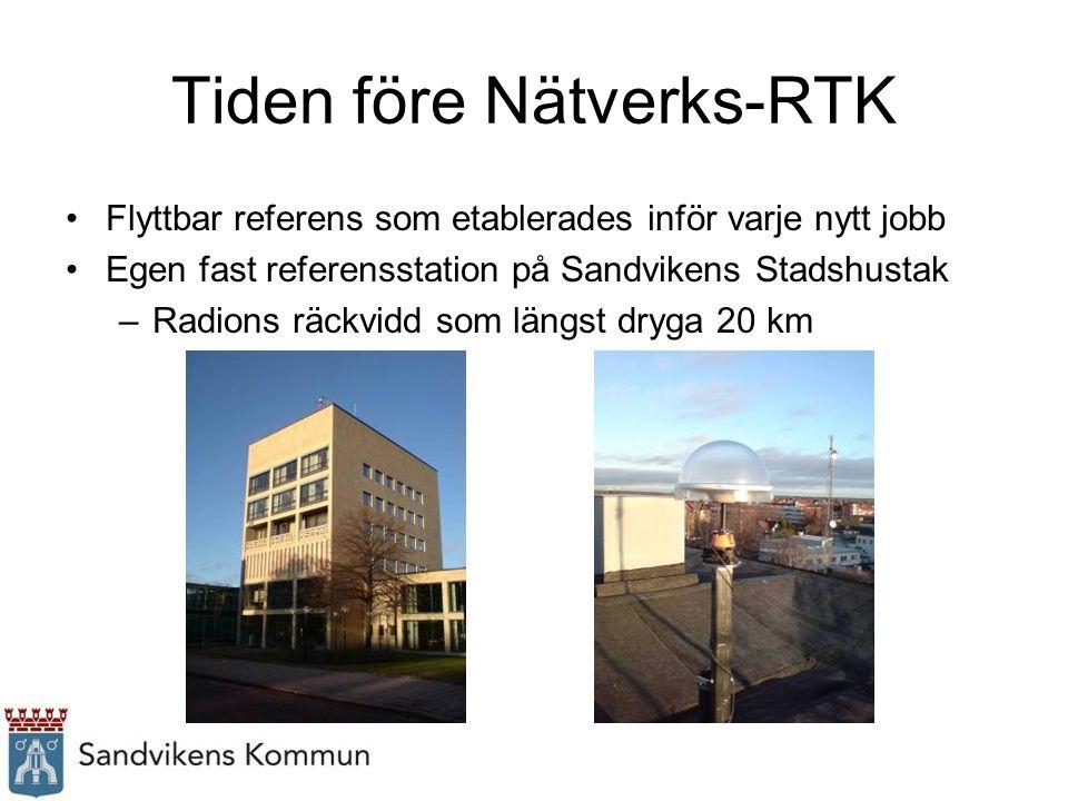 Tiden före Nätverks-RTK Flyttbar referens som etablerades inför varje nytt jobb Egen fast referensstation på Sandvikens Stadshustak –Radions räckvidd