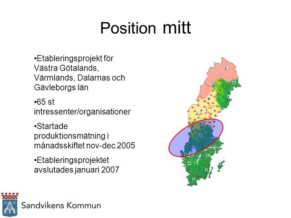 Position mitt Etableringsprojekt för Västra Götalands, Värmlands, Dalarnas och Gävleborgs län 65 st intressenter/organisationer Startade produktionsmätning i månadsskiftet nov-dec 2005 Etableringsprojektet avslutades januari 2007