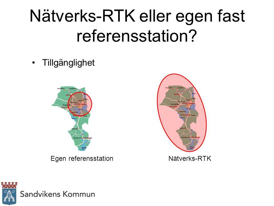 Tillgänglighet Egen referensstation Nätverks-RTK