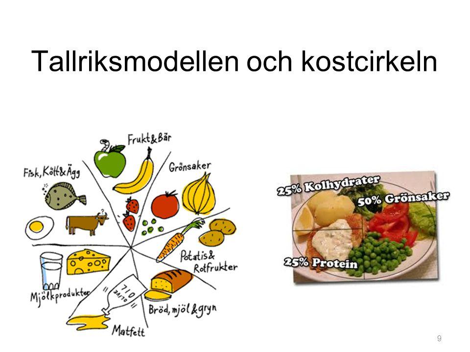 9 Tallriksmodellen och kostcirkeln